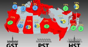 Canadian Provincial Taxes